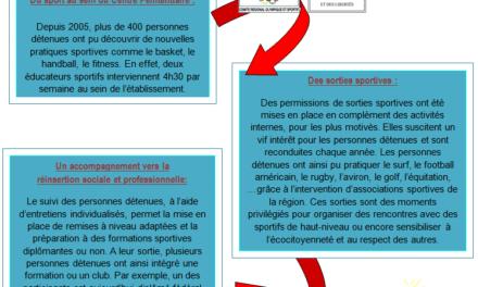 Présentation du programme aquitain de pratique sportive en milieu carcéral pour la prévention de la récidive et l'insertion sociale