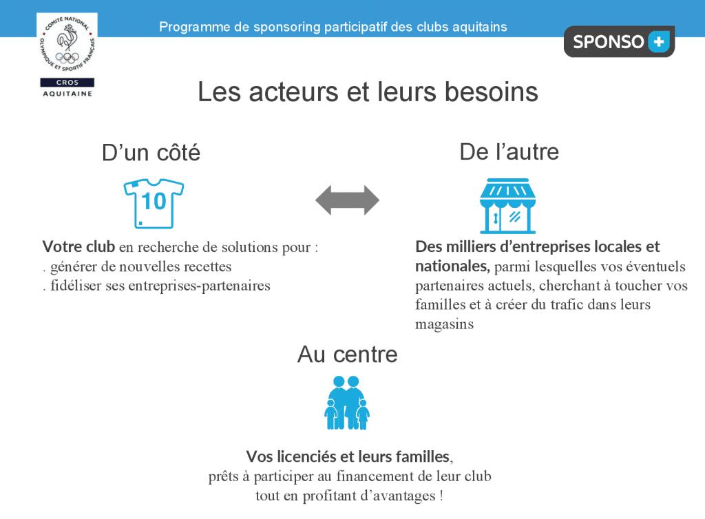 #sponsoring #participatif CROS Aquitaine Sponso+